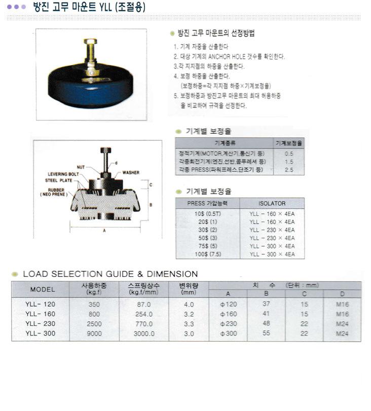 (주)와이제이산업 방진고무마운트 (조절용) YLL-Series