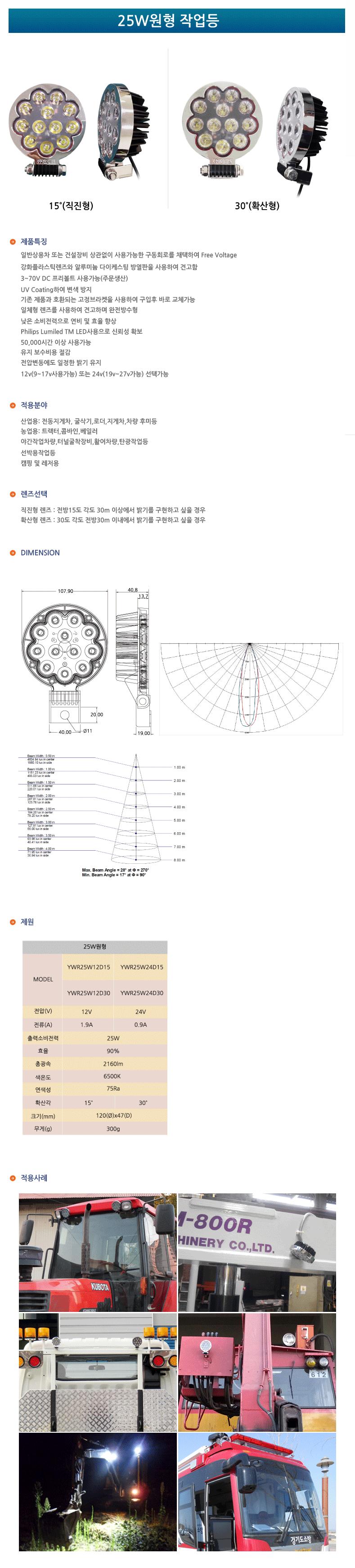 (주)와이엘 LED 원형 작업등 YWR25W-Series