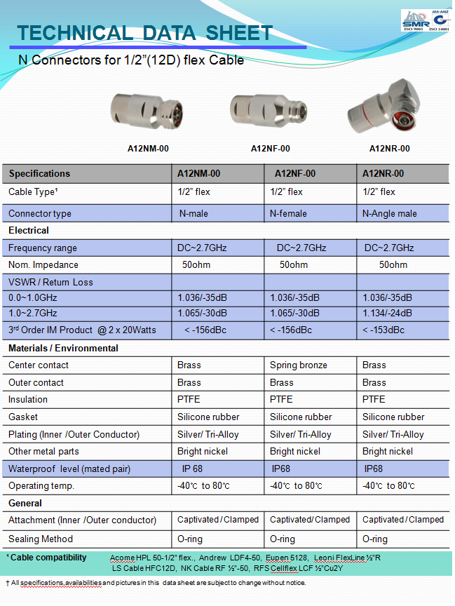 Yongjin Elecomm RF Connectors (N Connectors), For Corrugated Antenna feeder Cables  3
