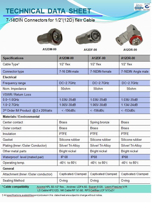 (주)용진일렉콤 RF 동축 커넥터 (7-16 DIN), 동축 주름형 급전선용  10