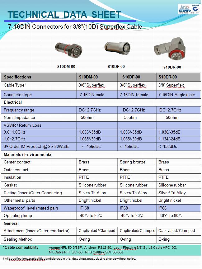 (주)용진일렉콤 RF 동축 커넥터 (7-16 DIN), 동축 주름형 급전선용  8