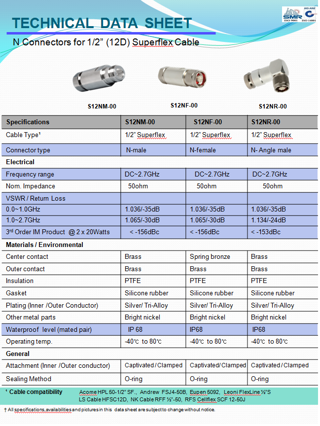 Yongjin Elecomm RF Connectors (N Connectors), For Corrugated Antenna feeder Cables  2