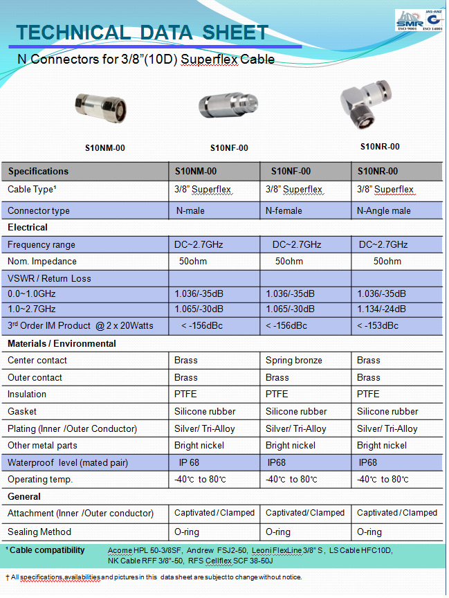 Yongjin Elecomm RF Connectors (N Connectors), For Corrugated Antenna feeder Cables  1