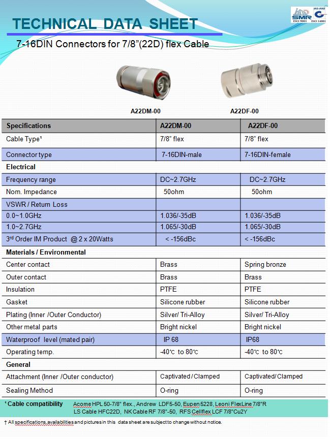 (주)용진일렉콤 RF 동축 커넥터 (7-16 DIN), 동축 주름형 급전선용  11