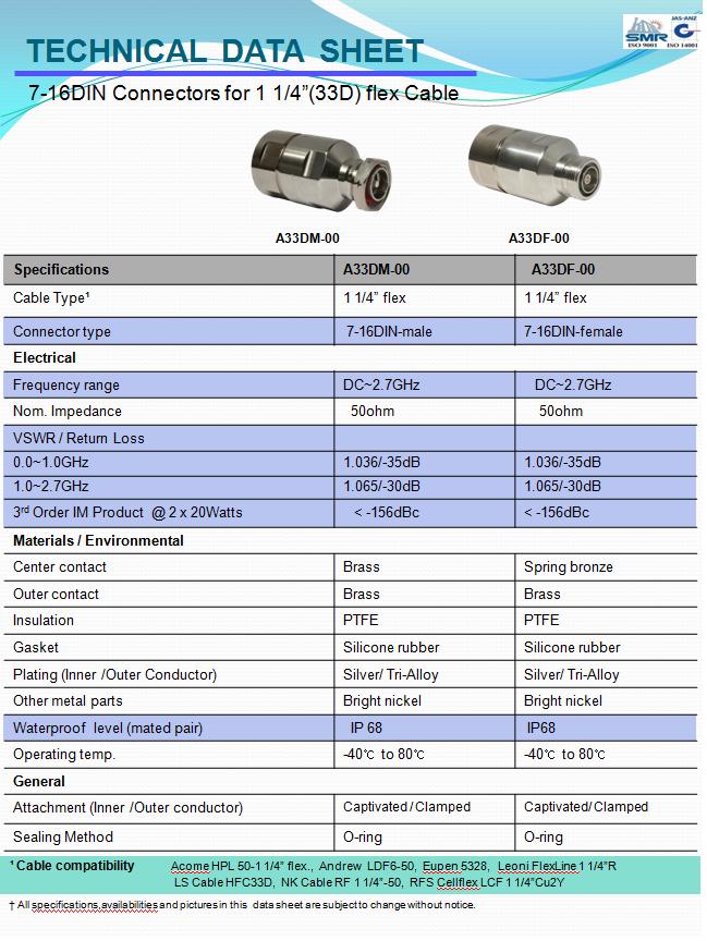 (주)용진일렉콤 RF 동축 커넥터 (7-16 DIN), 동축 주름형 급전선용  12