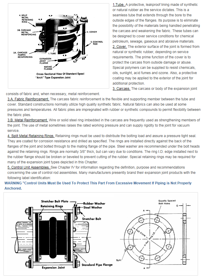 Yongkwang Flexible Ind. Construction Details