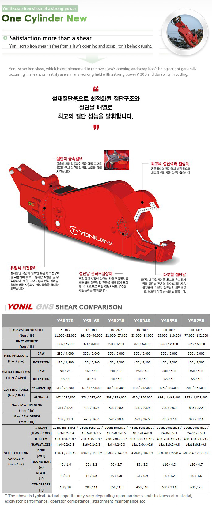 YONIL GNS One Cylinder New YSR-Series