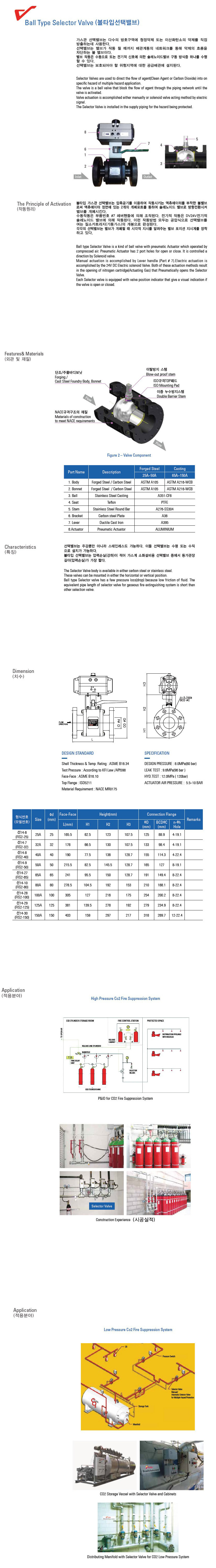 Youngdo Ind - Ball Type Selector Valve - FIS2-Series - LPG Valves