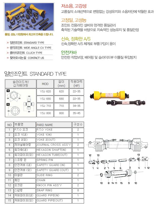 영진기계(주) 영진유니버셜조인트 YSJ-Series