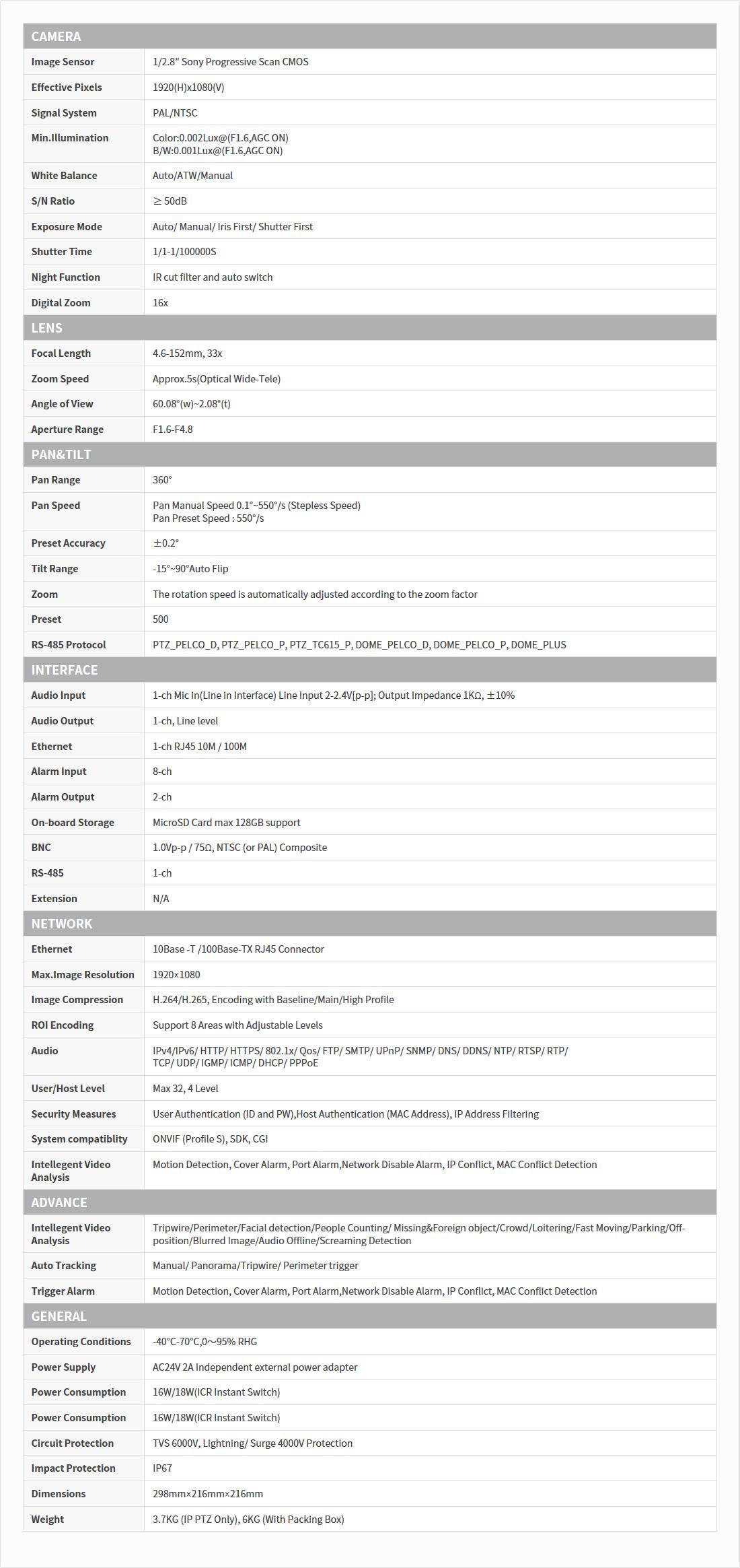 YOUNGKOOK 2.0 Megapixel Network Intellegent type Starlight PTZ Camera (33X zoom) YSD-SD220MH