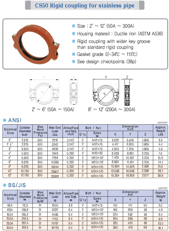 Youn Woo Rigid Coupling For Stainless Pipe CS50