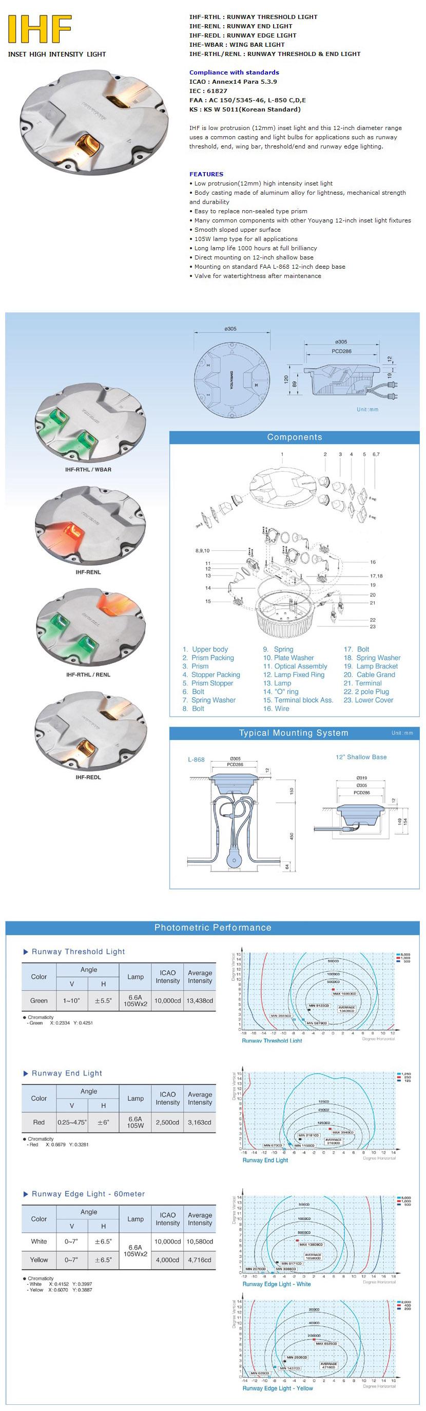 Youyang Airport Lighting Equipment Inset High Intensity Light IHF