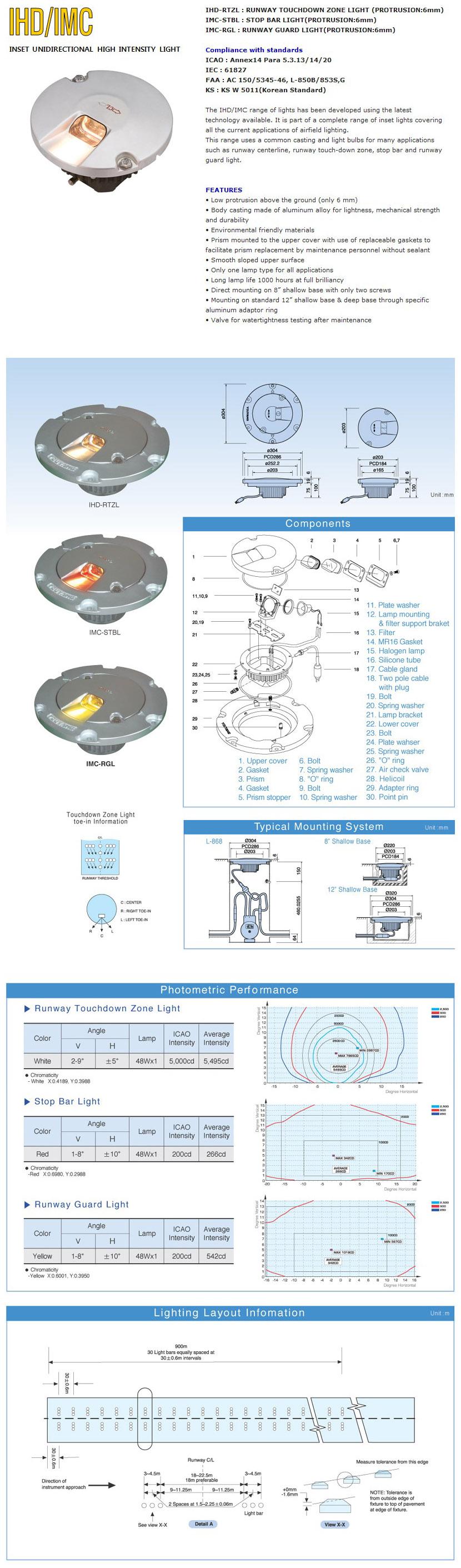 Youyang Airport Lighting Equipment Inset Unidirectional High Intensity Light IHD/IMC