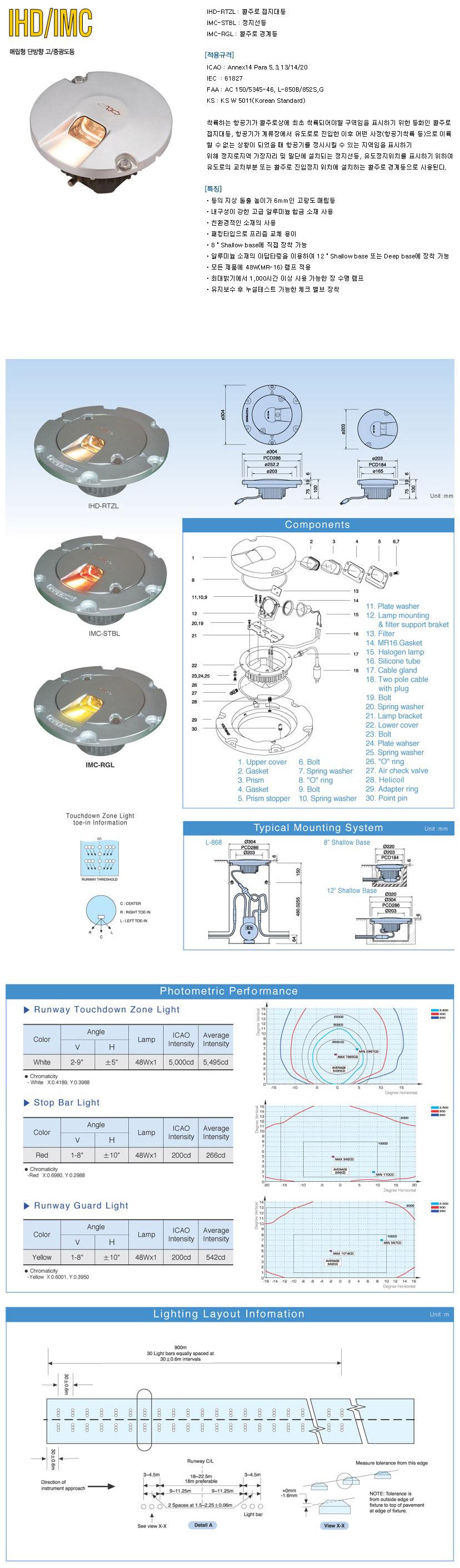 유양산전(주) 매립형 단방향 고/중광도등 IHD/IMC 1