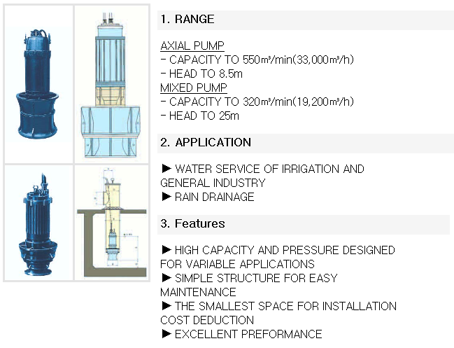Young Poong Submersible Pump