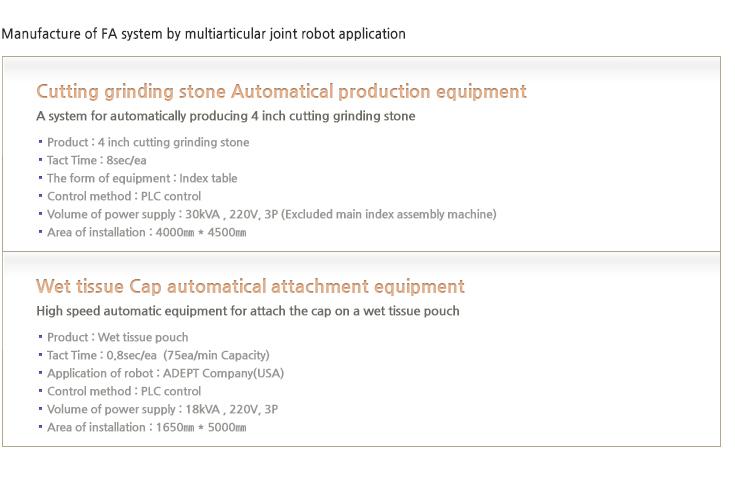 Yts Robot Application Equipment