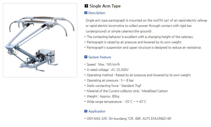 YUJIN Machinery - Pantograph Brake System, Coupler, Driving