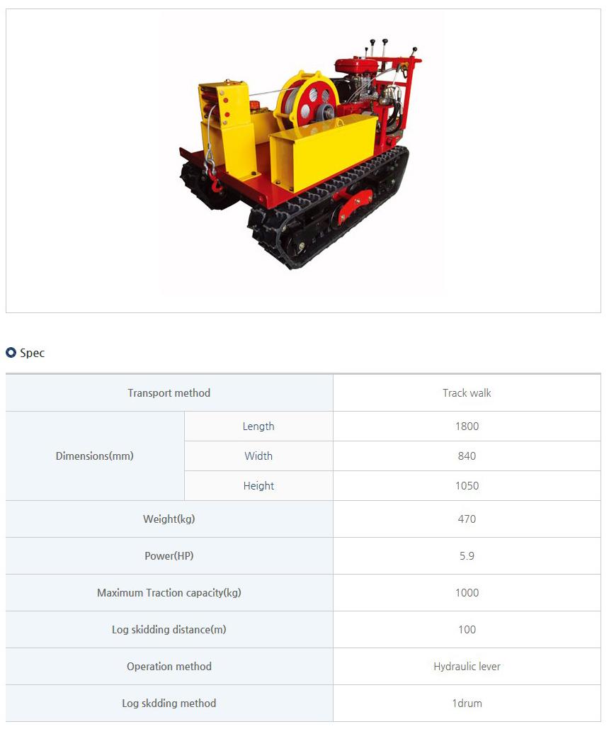 Yulim Machinery  YM-PAKO-Series 1