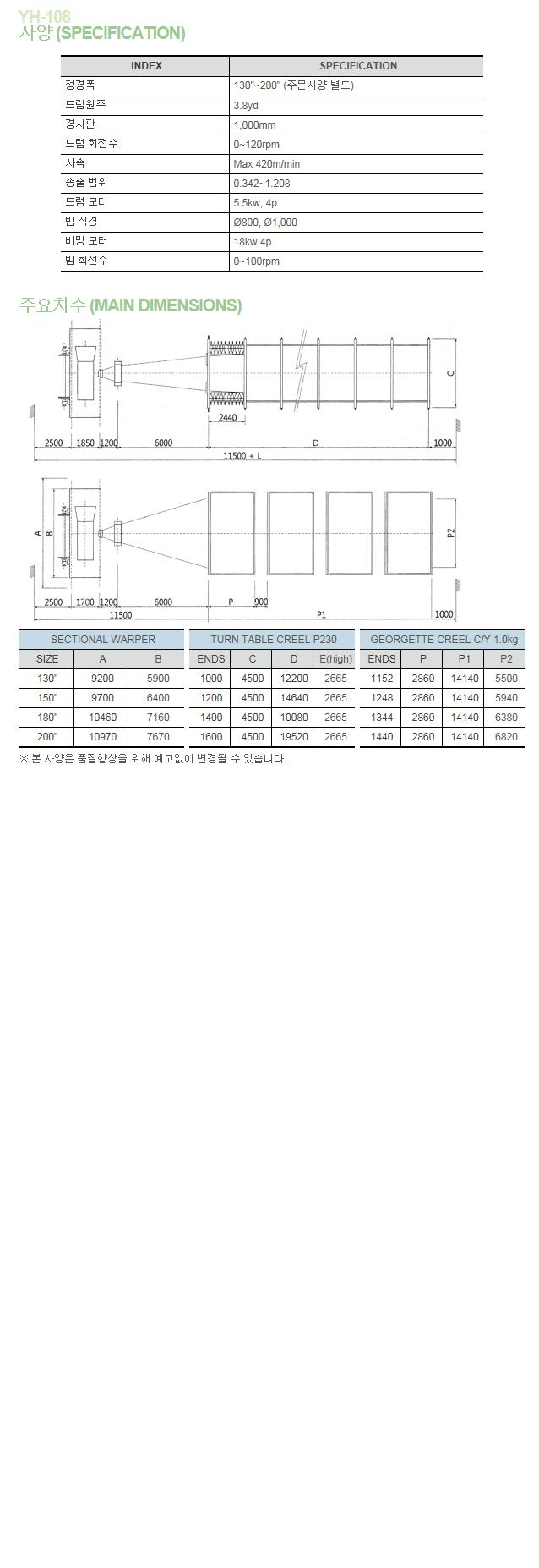 (주)영흥기계 Sectional Warper YH-108 1