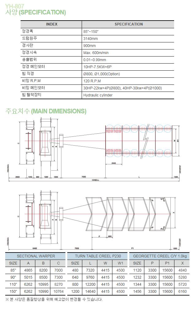 (주)영흥기계 Sectional Warper & Beaming Machine YH-807 3