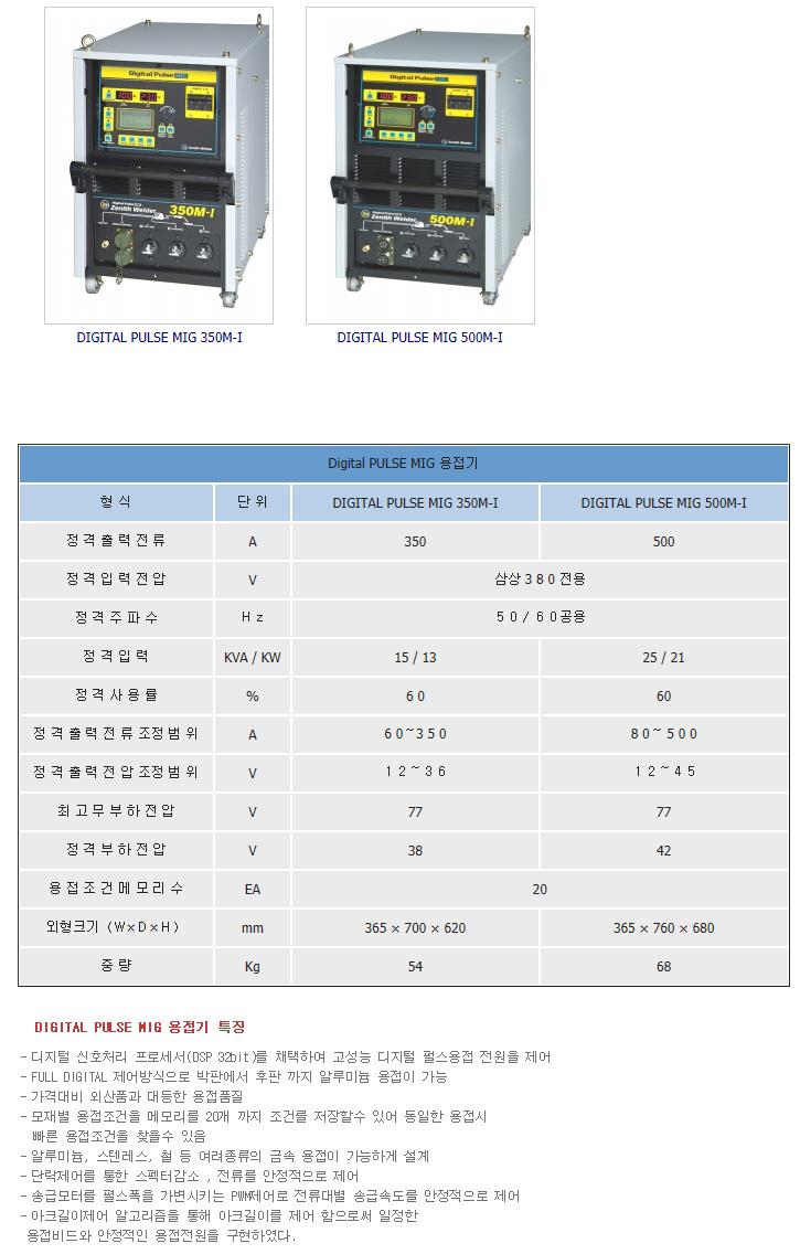 제니스 용접기 인버터 펄스 MIG 용접기 DIGITAL PULSE MIG Series