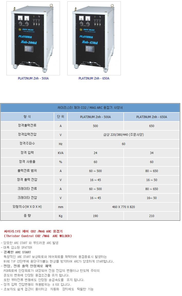 제니스 용접기 SCR CO2/MAG Arc 용접기 PLATINUM Znh Series