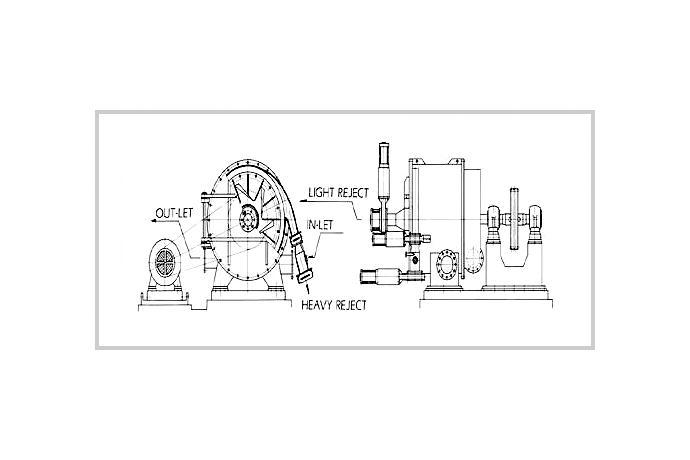 Chungang Machinery - Turbo Separator Paper Making Machine
