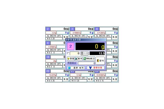 MiGun ST - Multi Weighing program Digital Weighing Indicator