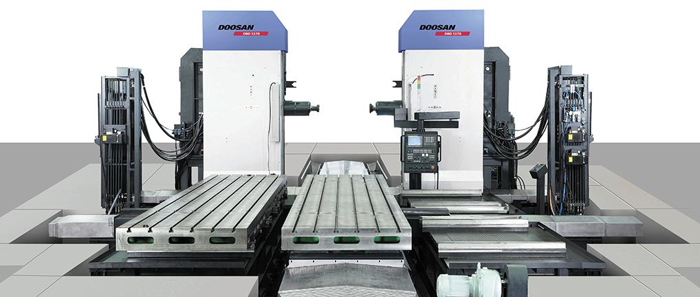 Công nghiệp máy móc